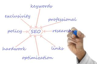 search engine optimization firm