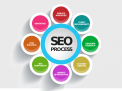 Westlake Village SEO firm